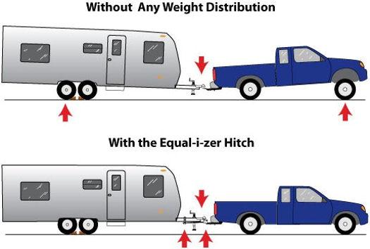 WeightDistributionHitch1